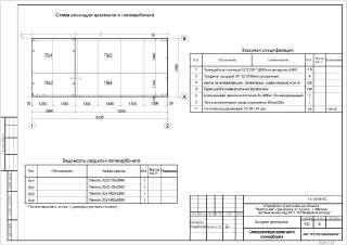 Конструктивное решение оранжереи (Кровля из поликарбоната)