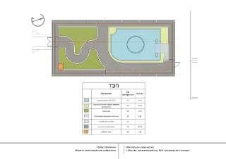 Дизайн-проект оранжереи (План)